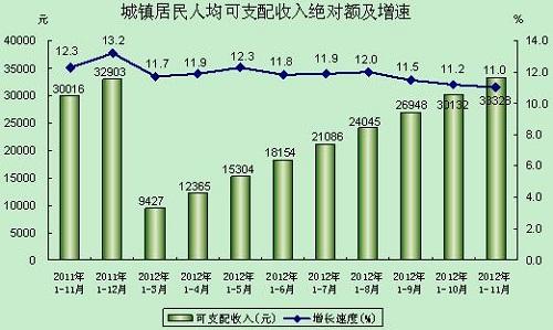 人口老龄化_北京市人口平均寿命