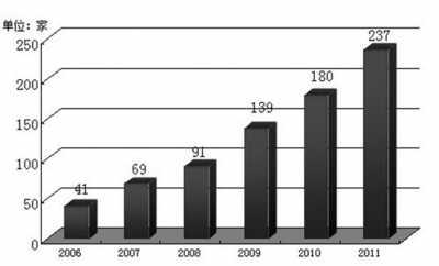 人口老龄化_宁波市人口总数