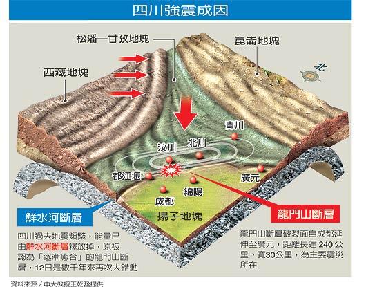 6月2日0时59分台北市发生6.0级地震。肇庆暴发山洪421人连夜转移 6月中下旬广东还有强降雨 - 奥妙 - 不正常人类研究中心